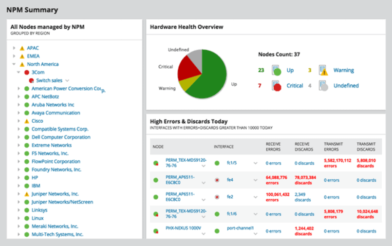 Network Performance Monitor by Solarwinds