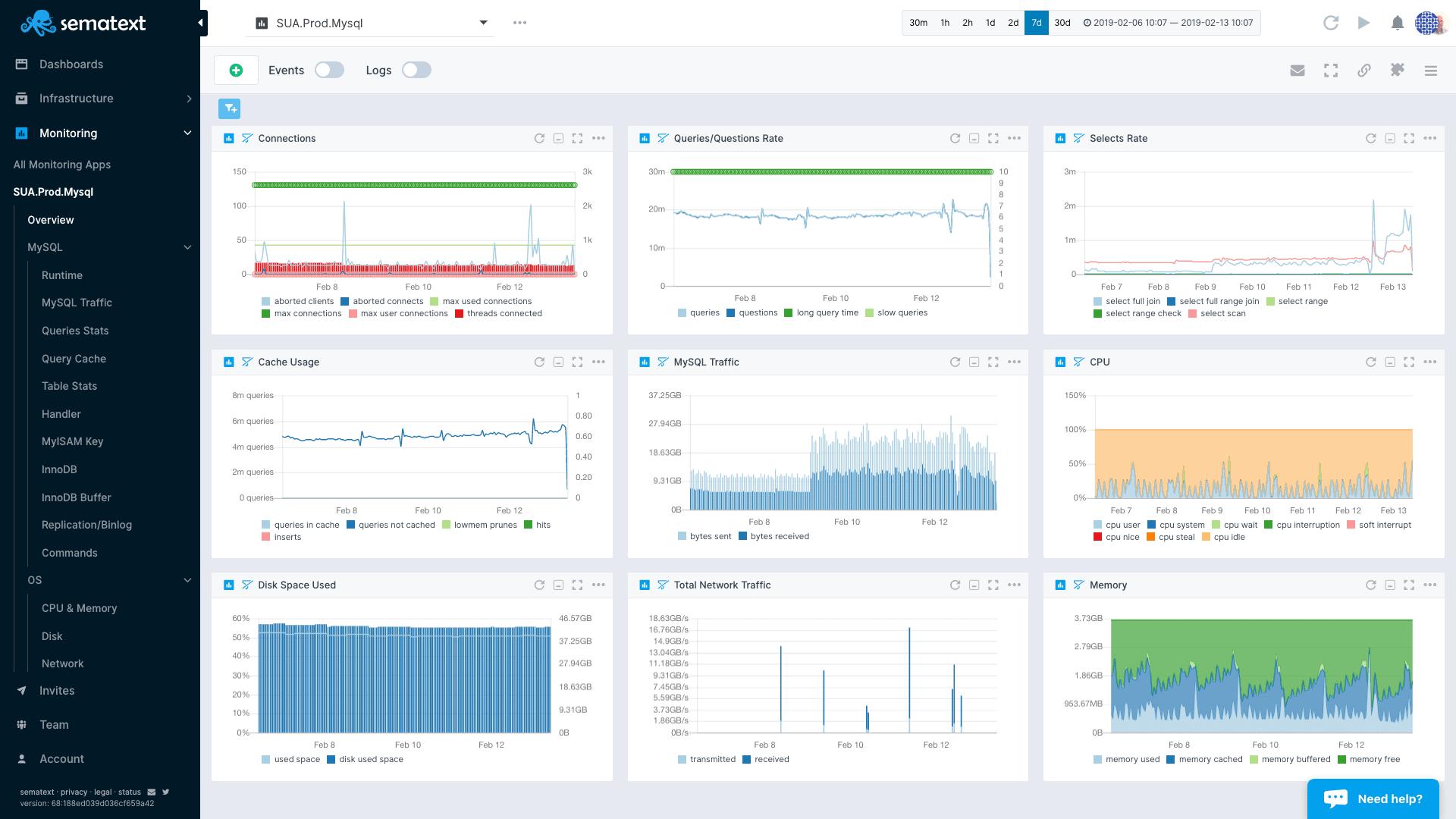 Sematext MySQL Monitoring