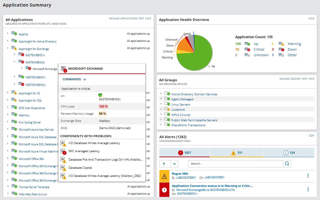 Server & Application Monitor Solarwinds