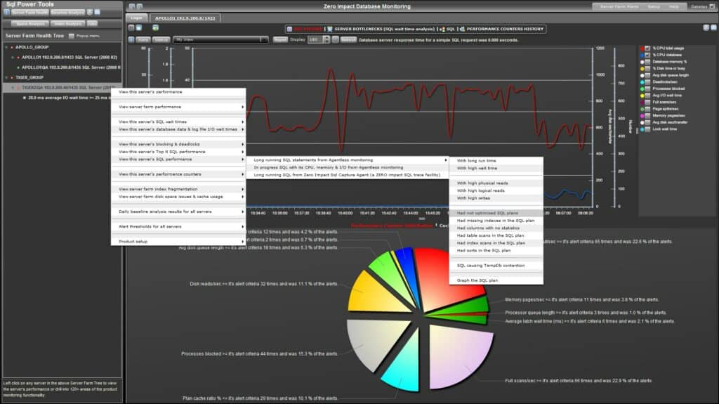 SQLPower Sql Power Tools Big picture view