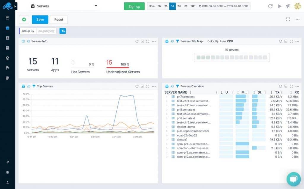 Sematext Servers Info