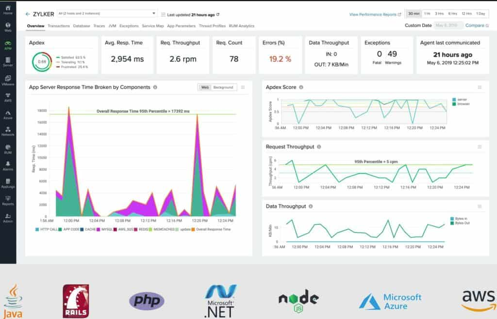 Site24x7 Application Performance Monitor