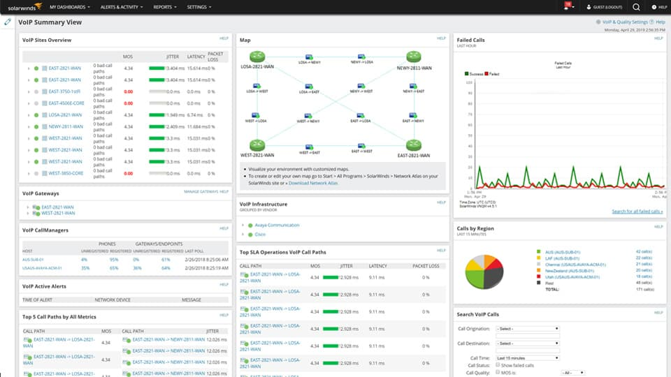 SolarWinds VoIP and Network Quality Manager Dashboard