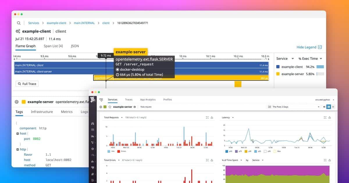 DataDog Python Performance Monitoring and Analytics Dashboard