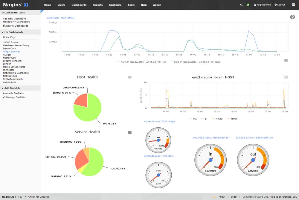 Nagios XI server and network monitoring tool