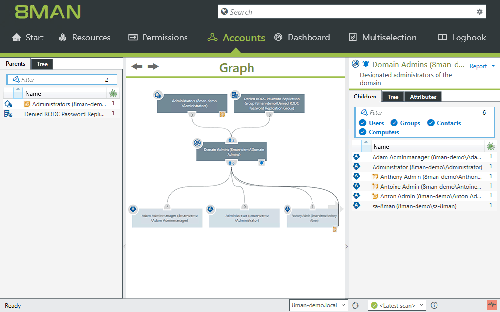 https://www.solarwinds.com/-/media/solarwinds/swdcv2/licensed-products/access-rights-manager/images/arm-active-directory-graphical-analysis.ashx