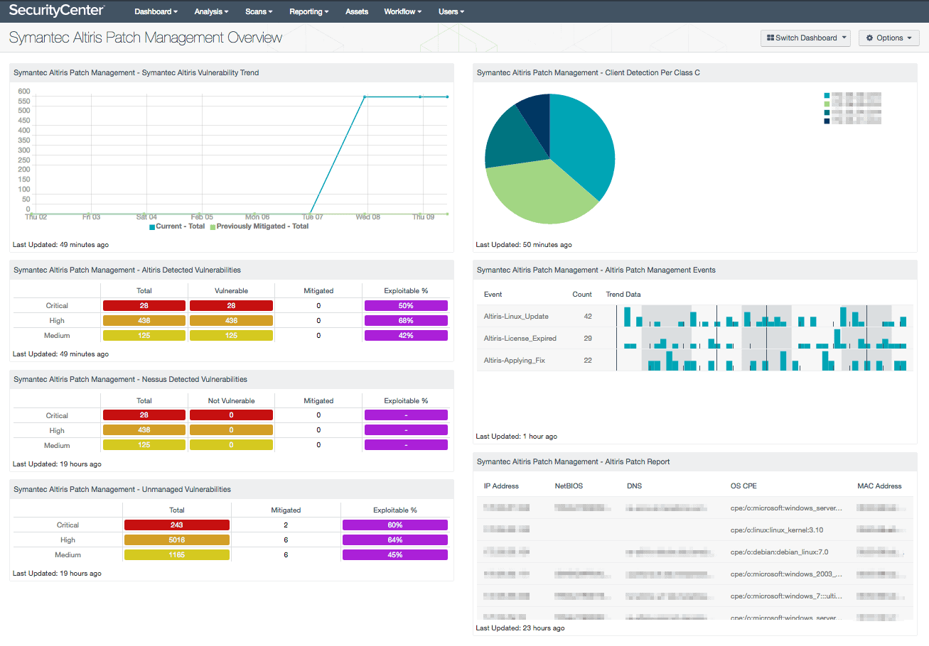 https://www.tenable.com/sites/drupal.dmz.tenablesecurity.com/files/images/sc-dashboards/Alti-MAIN.png