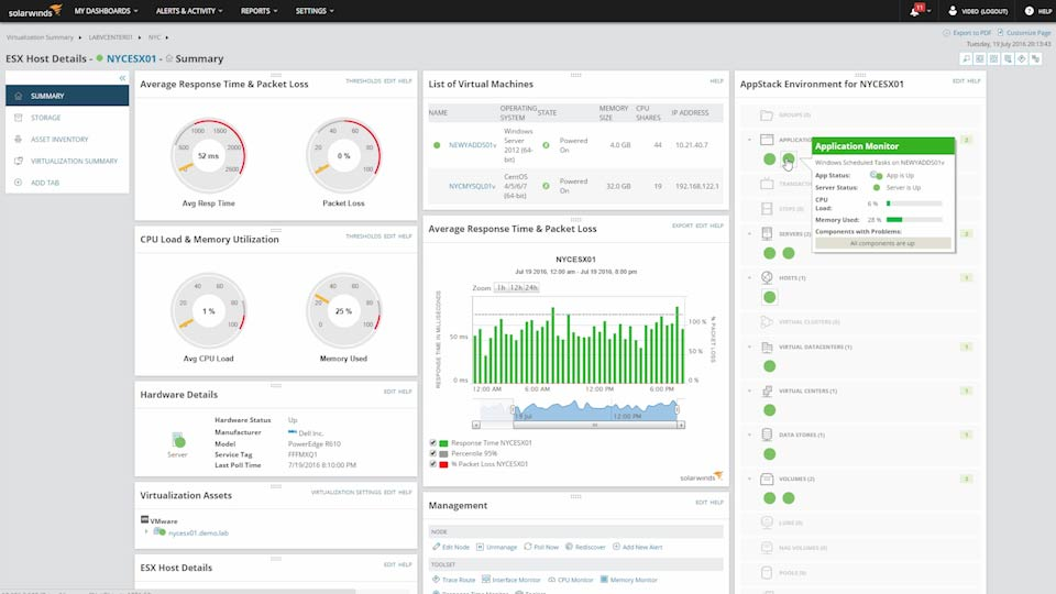 Image result for solar winds virtual machine manager