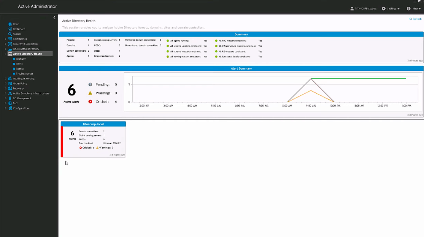Quest Active Administrator Dashboard