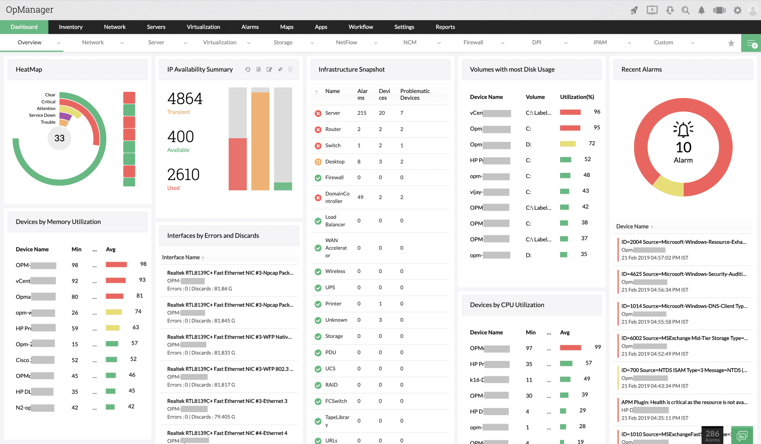 ManageEngine Applications Manager Dashboard