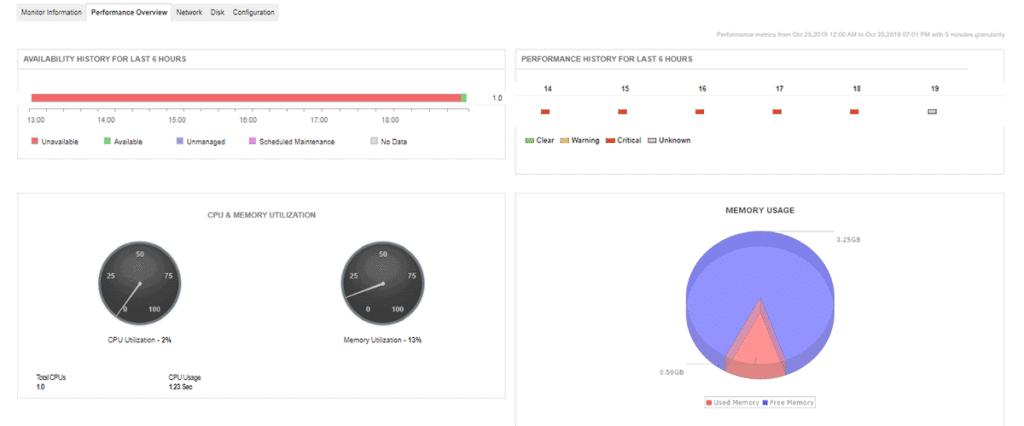 manageengine cloud monitoring