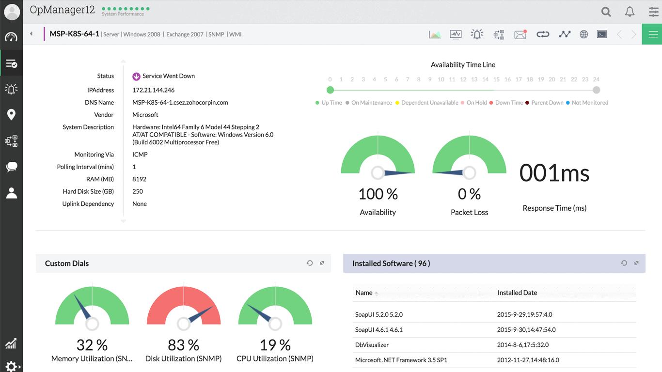 Monitoring in server management