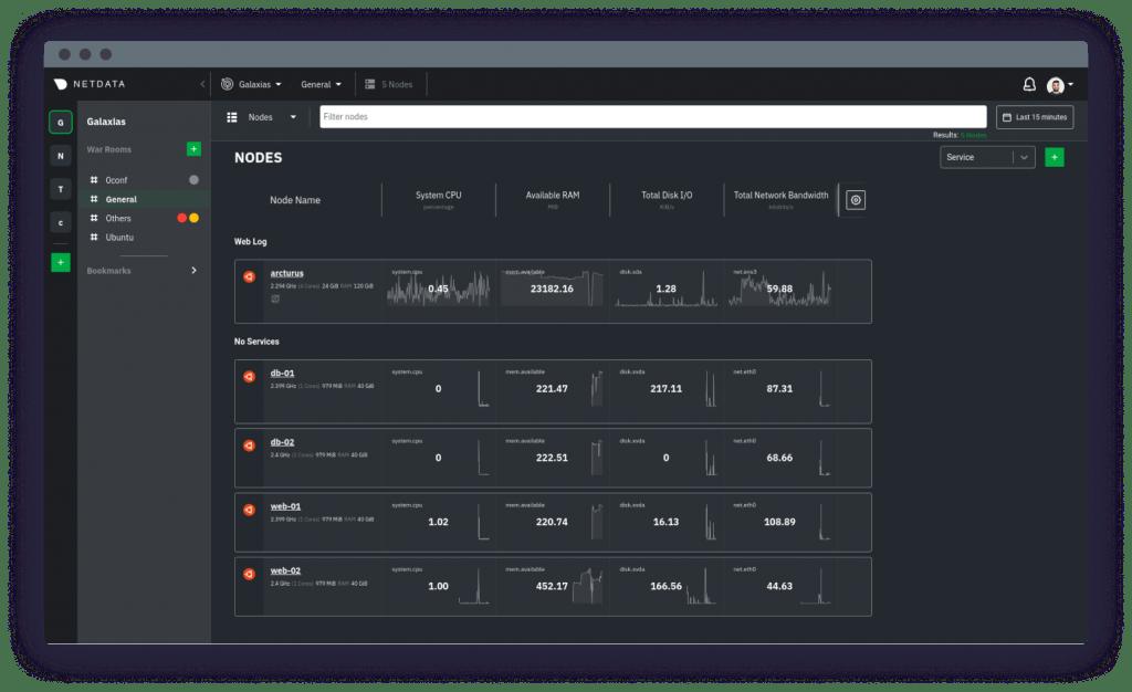 netdata cloud monitoring