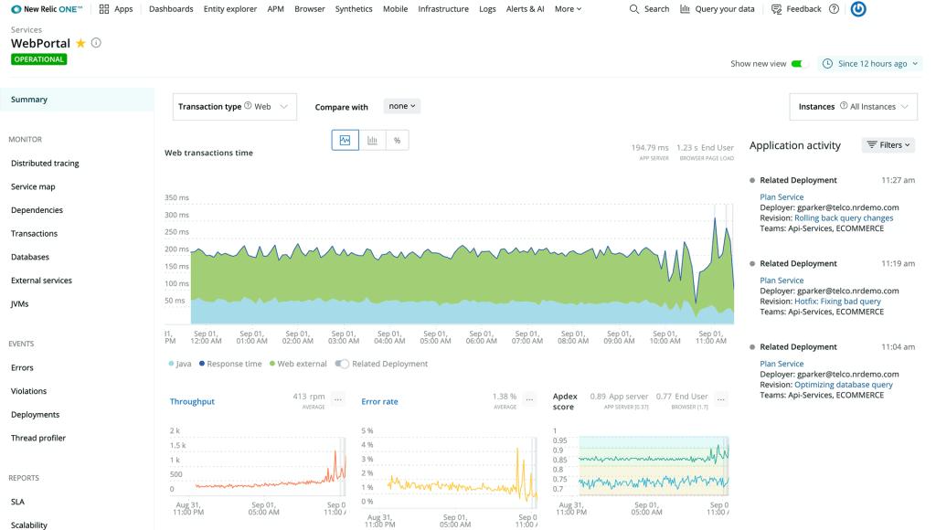newrelic cloud monitoring