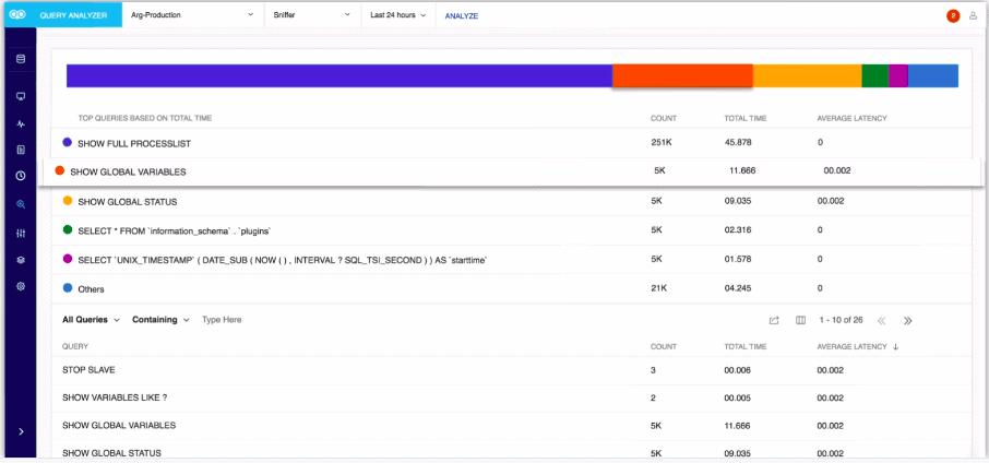 MySQL Monitor tool from Monyog