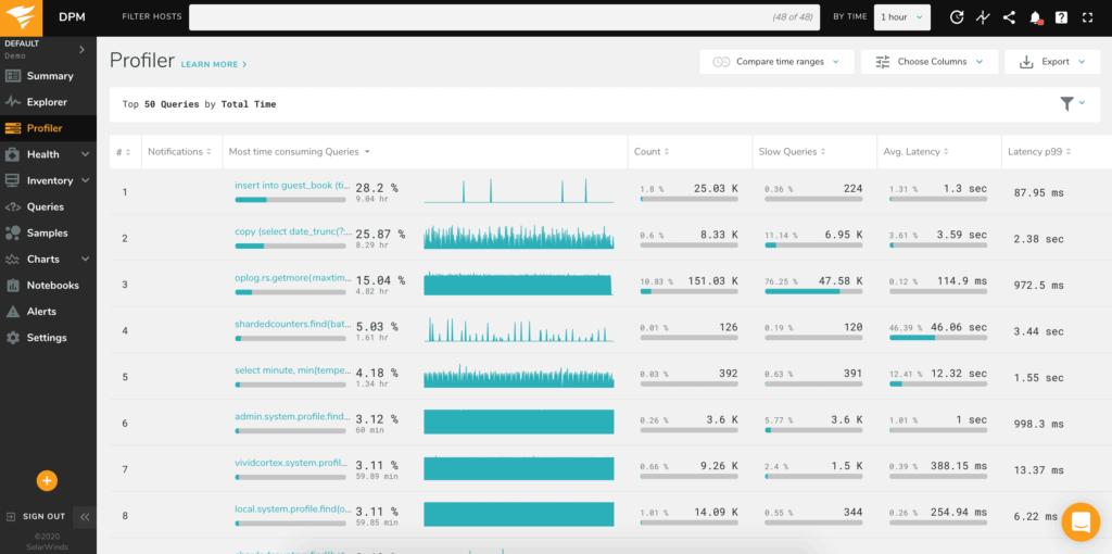 VividCortex MySQL Analyzer