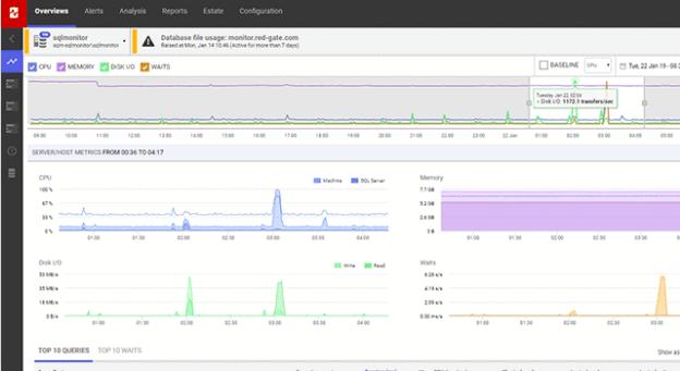 redgate database monitoring