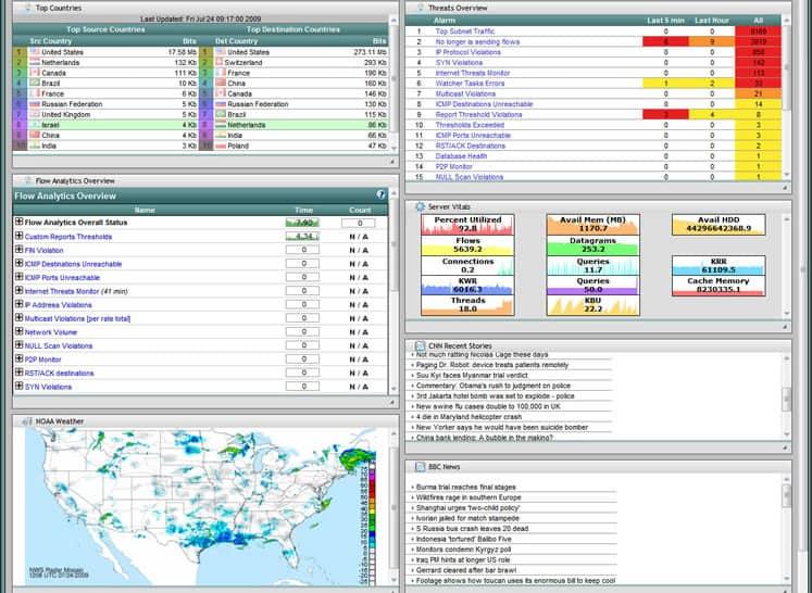 scrutinizer netstream screenshot