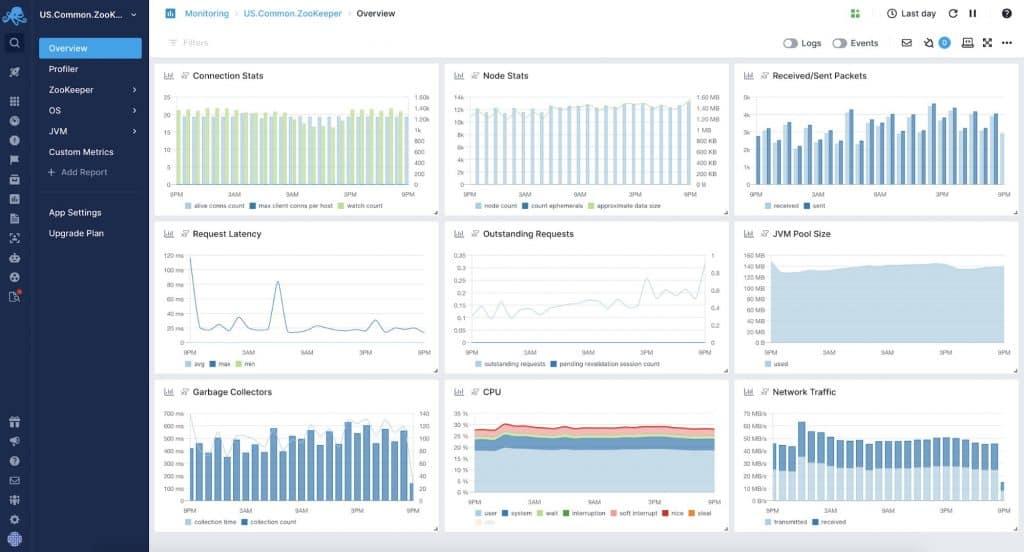 sematext cloud monitoring