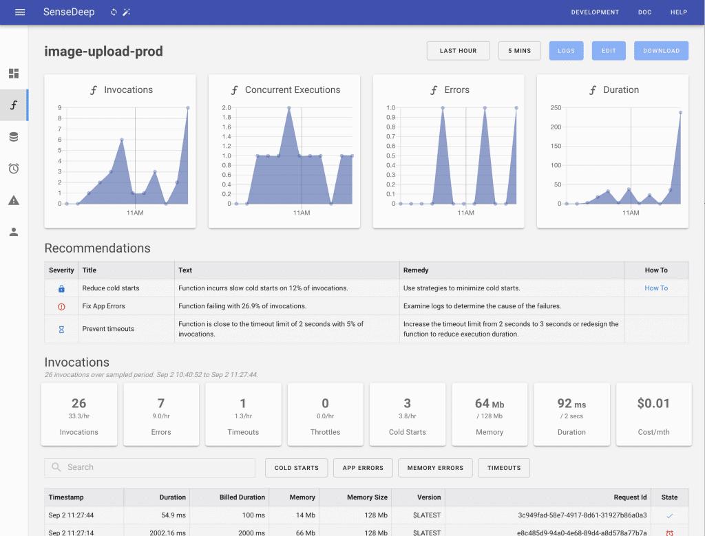 SenseDeep serverless monitoring