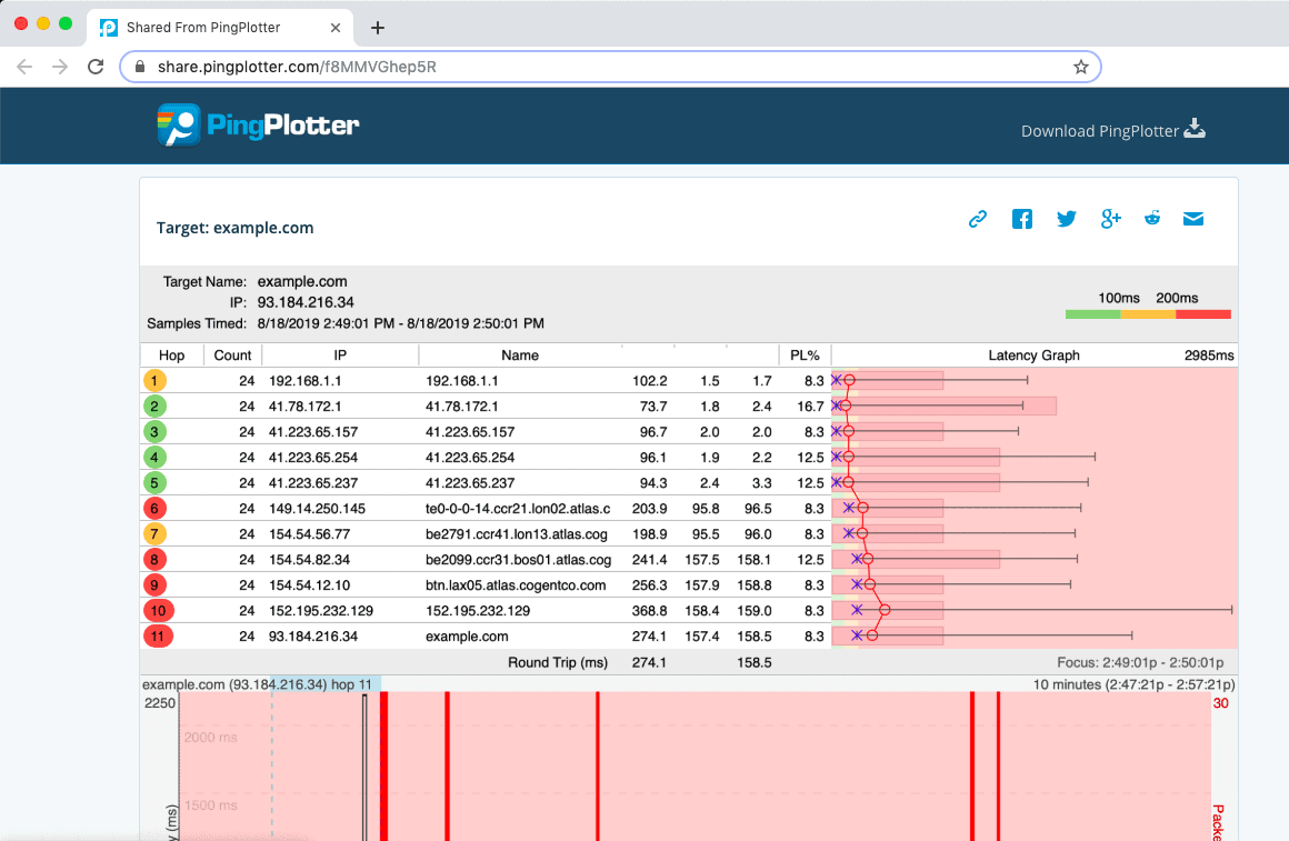 pingplotter share page2