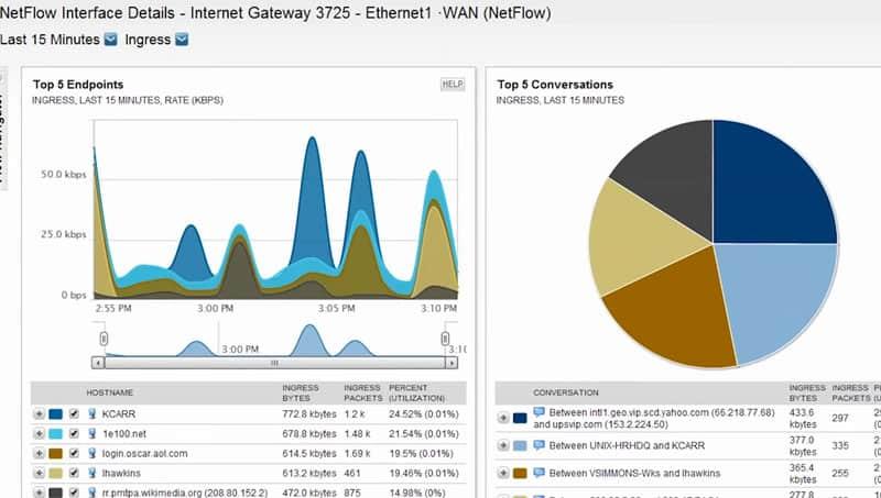 solarwinds ipfix collector and Analyzer Screenshot 2