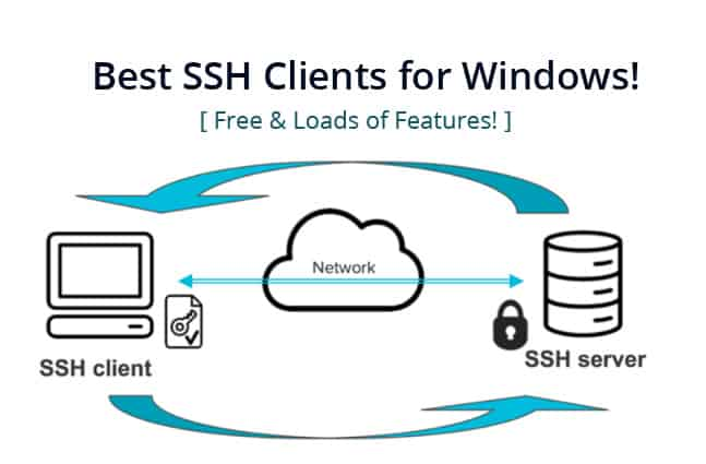 Best ssh clients for Windows