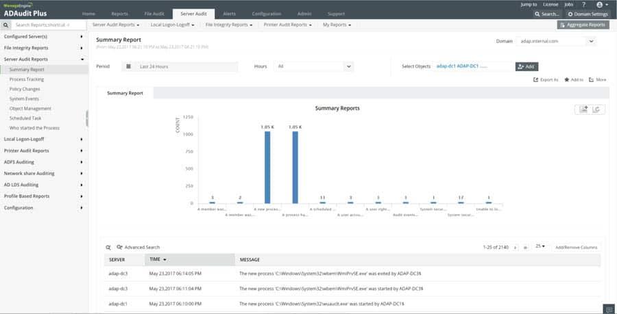 summary report windows member server