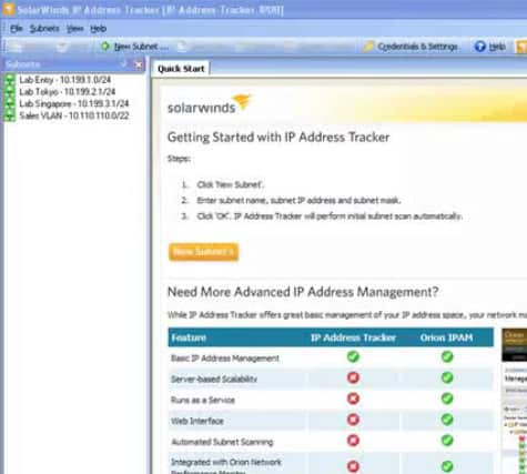 sw ip address tracker free version