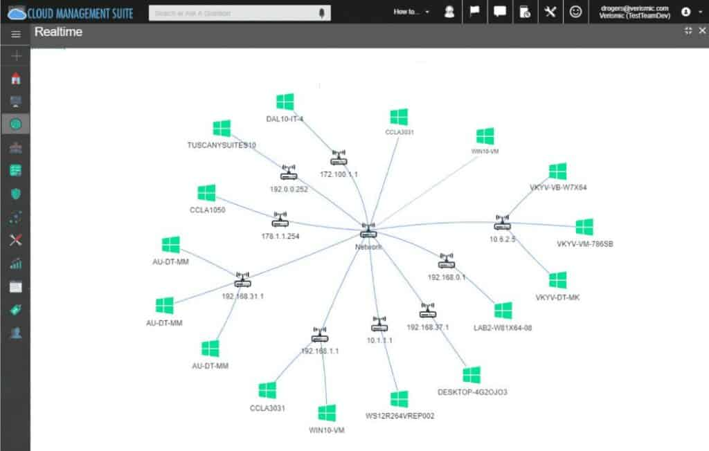syxsense Network Discovery Map