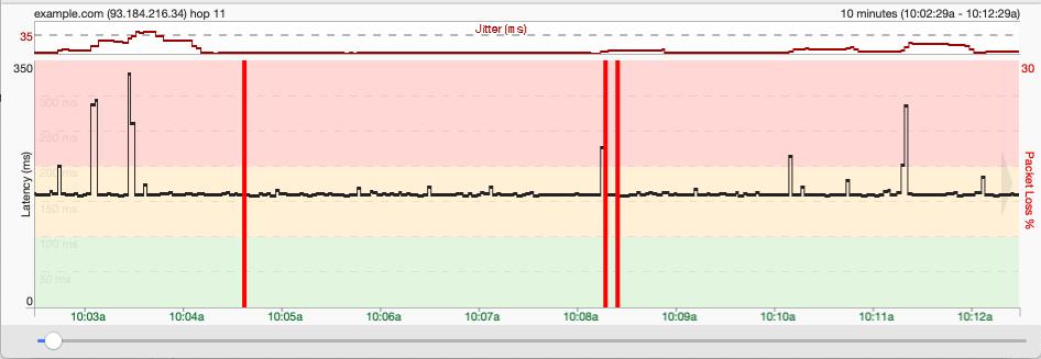pingplotter timeline graph default