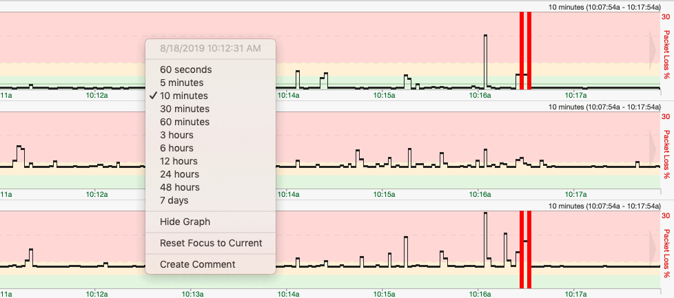 pingplotter timeline graph interval