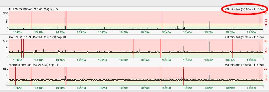 pingplotter timeline graph interval2