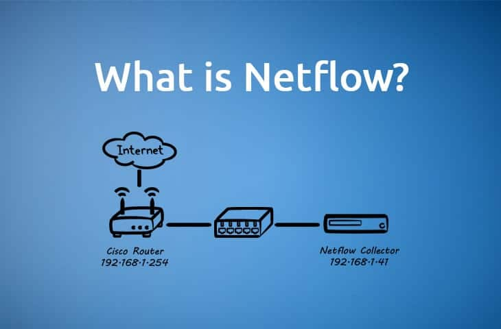 what is netflow protocol