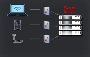 what is syslog and how does it work