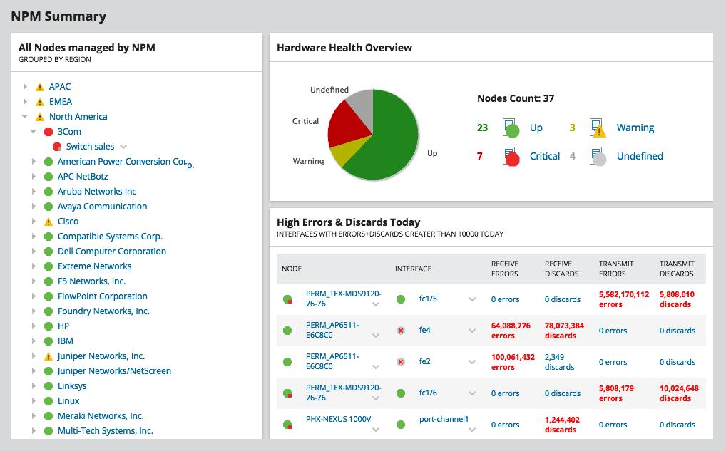 SolarWinds Network Performance Monitor (NPM) - Summary screen